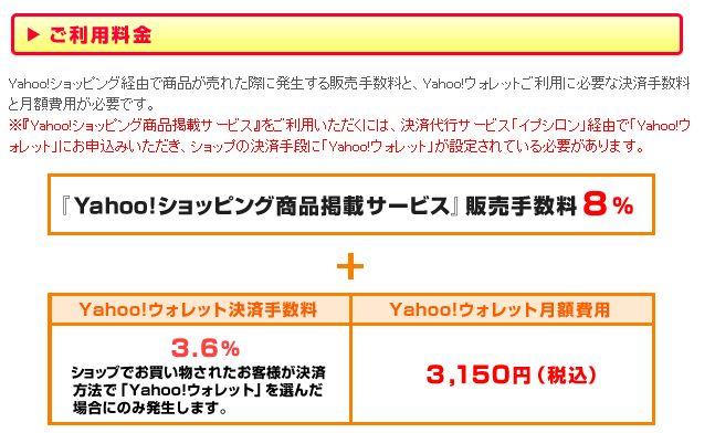 Yahoo!ショッピング利用料