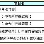 e-Taxソフト(WEB版)で確定申告のやり方。申告書Bと第三表(分離課税用)の入力方法。