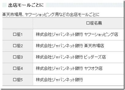 ジャパンネット銀行で複数口座