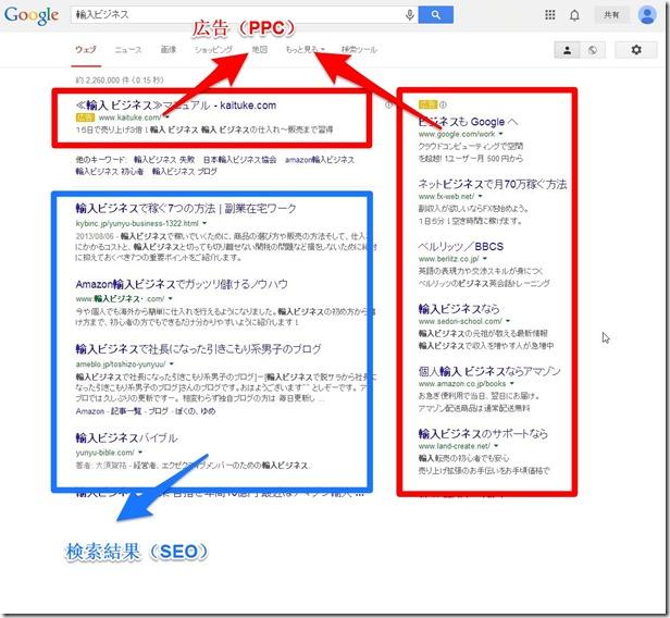PPC広告とSEOの表示場所