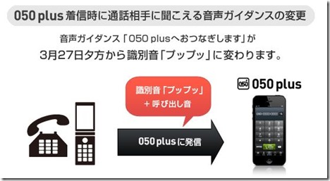 050plus