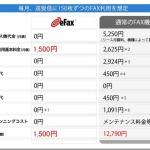 格安にFAX番号を取得してクラウド化する。インターネットファックスのメリット・デメリット。