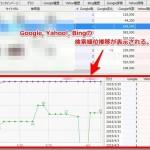 無料の検索順位チェックツールGRCの機能と使い方。ネットショップをSEOで集客する。