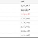 日本の仮想通貨取引所。取扱い通貨と手数料の比較。