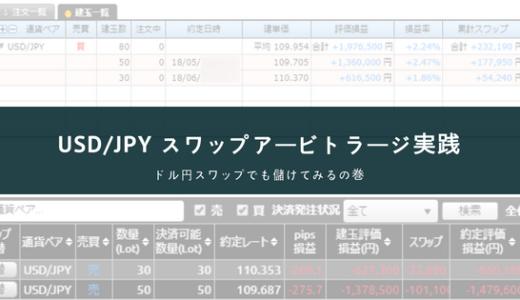 ドル円でスワップアービトラージ実践。FX業者のスワップポイント比較。