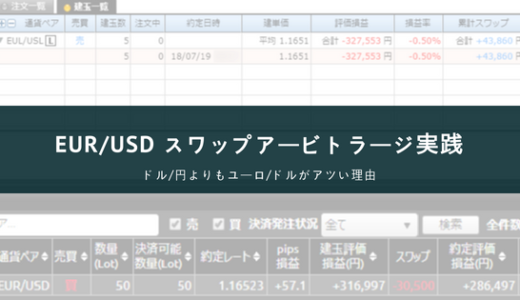 ユーロ/米ドルでスワップアービトラージ実践。FX業者のスワップポイント比較。